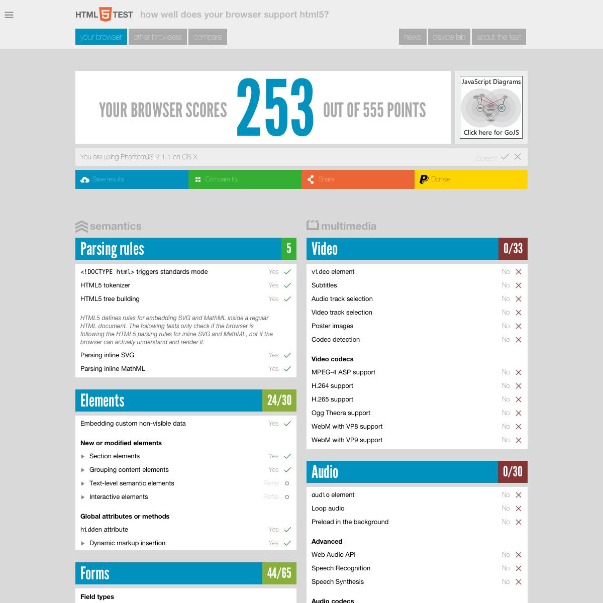 Thum io | Building a Website Screenshot Generator
